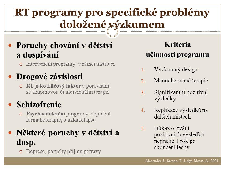 RT programy pro specifické problémy doložené výzkumem Poruchy chování v dětství a dospívání  Intervenční programy v rámci institucí Drogové závislost