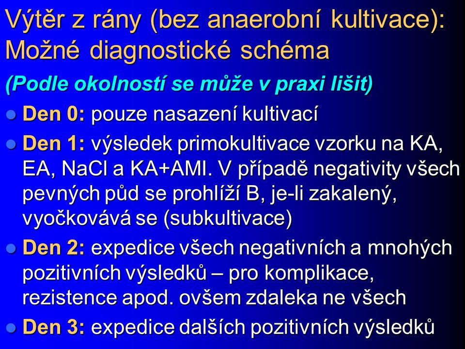 Výtěr z rány (bez anaerobní kultivace): Možné diagnostické schéma (Podle okolností se může v praxi lišit) Den 0: pouze nasazení kultivací Den 0: pouze