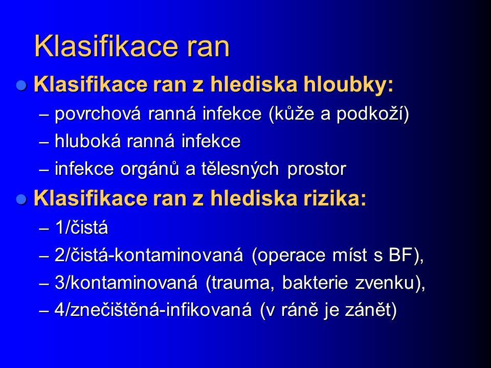 Klasifikace ran Klasifikace ran z hlediska hloubky: Klasifikace ran z hlediska hloubky: – povrchová ranná infekce (kůže a podkoží) – hluboká ranná inf