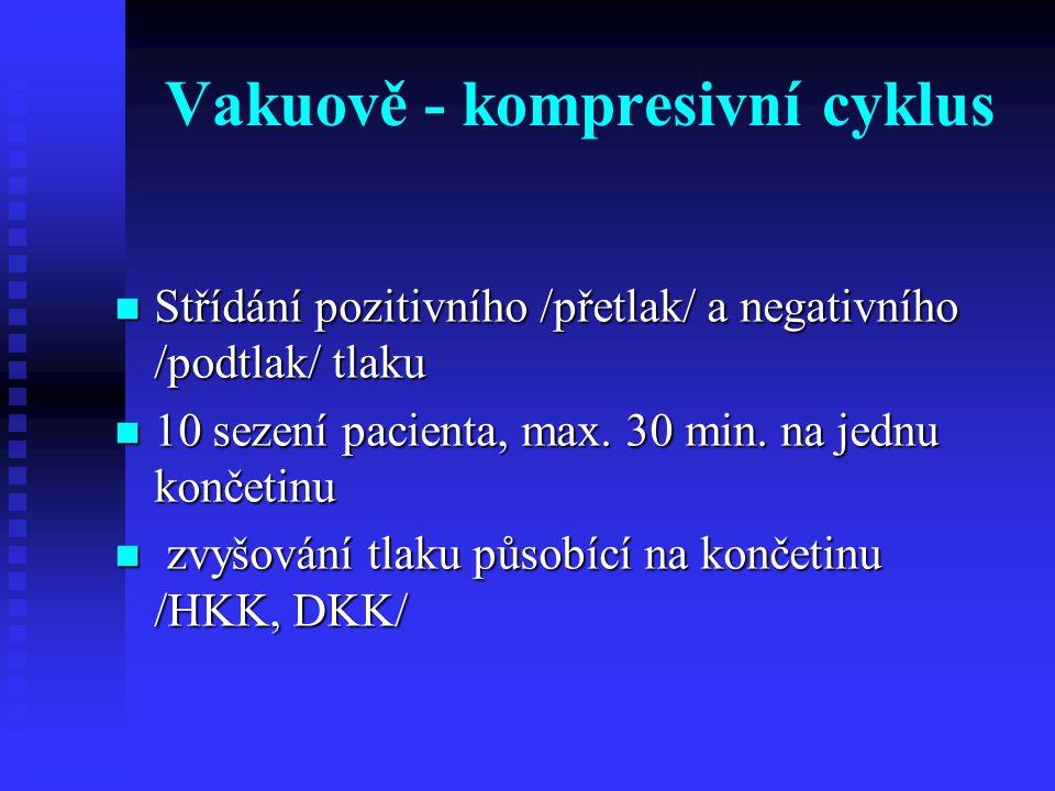 Vakuově - kompresivní cyklus Střídání pozitivního /přetlak/ a negativního /podtlak/ tlaku Střídání pozitivního /přetlak/ a negativního /podtlak/ tlaku 10 sezení pacienta, max.