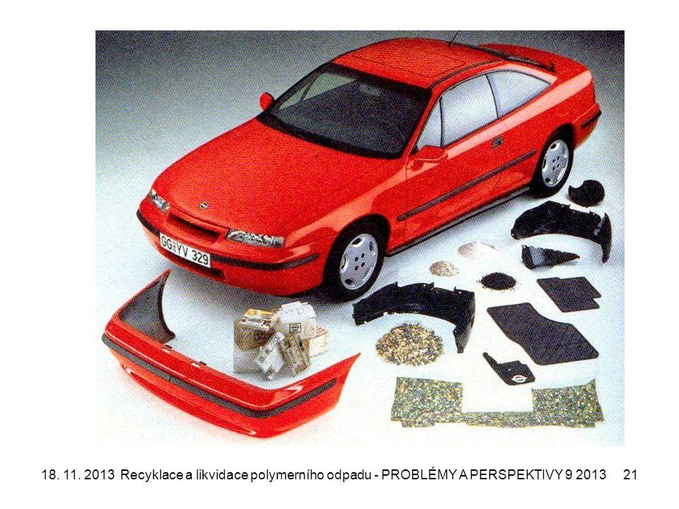 18. 11. 2013Recyklace a likvidace polymerního odpadu - PROBLÉMY A PERSPEKTIVY 9 201321