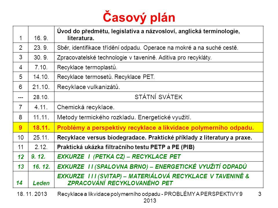 Recyklace a likvidace polymerního odpadu - PROBLÉMY A PERSPEKTIVY 9 2013 3 Časový plán 116.