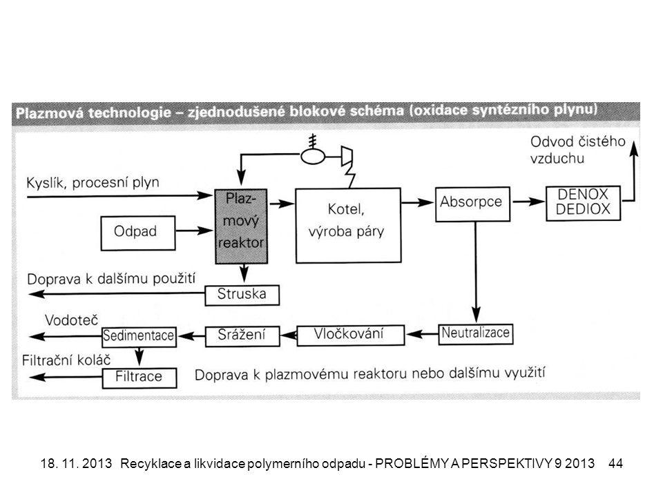 18. 11. 2013Recyklace a likvidace polymerního odpadu - PROBLÉMY A PERSPEKTIVY 9 201344