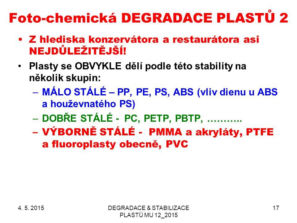 Foto-chemická DEGRADACE PLASTŮ 2 Z hlediska konzervátora a restaurátora asi NEJDŮLEŽITĚJŠÍ! Plasty se OBVYKLE dělí podle této stability na několik sku