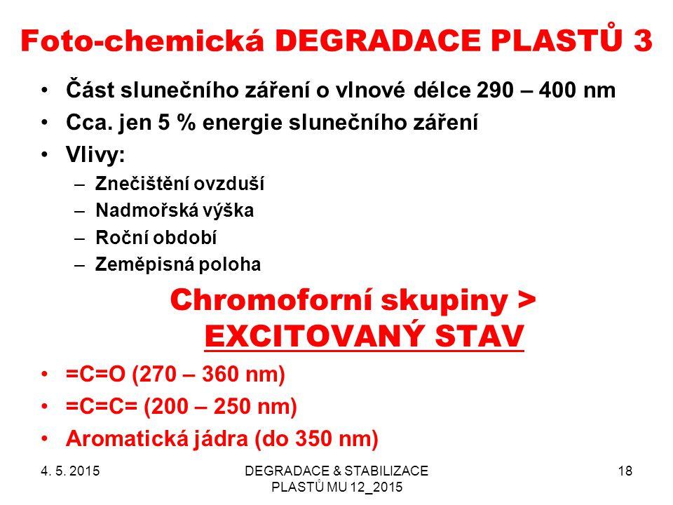 Foto-chemická DEGRADACE PLASTŮ 3 Část slunečního záření o vlnové délce 290 – 400 nm Cca. jen 5 % energie slunečního záření Vlivy: –Znečištění ovzduší