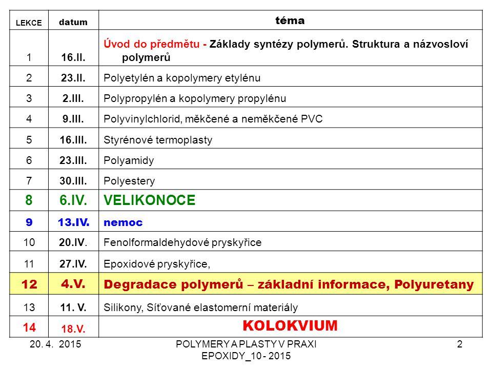 20. 4. 2015POLYMERY A PLASTY V PRAXI EPOXIDY_10 - 2015 2 LEKCE datum téma 116.II. Úvod do předmětu - Základy syntézy polymerů. Struktura a názvosloví