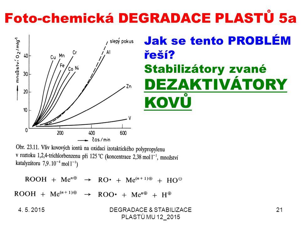 Foto-chemická DEGRADACE PLASTŮ 5a 4. 5. 2015DEGRADACE & STABILIZACE PLASTŮ MU 12_2015 21 Jak se tento PROBLÉM řeší? Stabilizátory zvané DEZAKTIVÁTORY