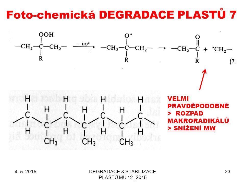 Foto-chemická DEGRADACE PLASTŮ 7 4. 5. 2015DEGRADACE & STABILIZACE PLASTŮ MU 12_2015 23 VELMI PRAVDĚPODOBNÉ > ROZPAD MAKRORADIKÁLŮ > SNÍŽENÍ MW