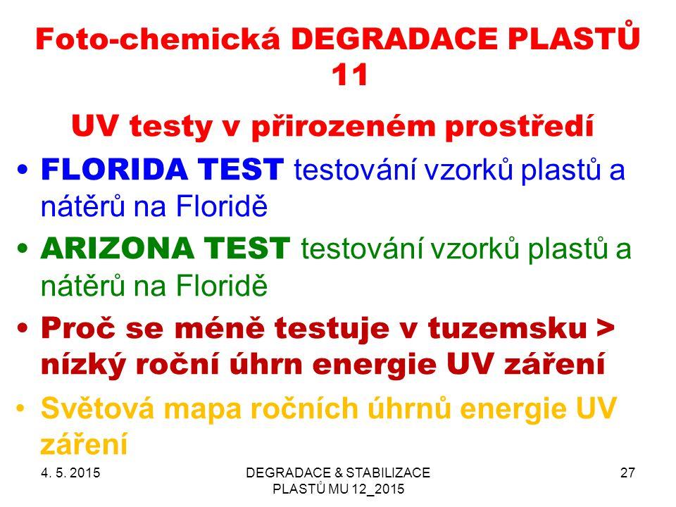 Foto-chemická DEGRADACE PLASTŮ 11 4. 5. 2015DEGRADACE & STABILIZACE PLASTŮ MU 12_2015 27 UV testy v přirozeném prostředí FLORIDA TEST testování vzorků