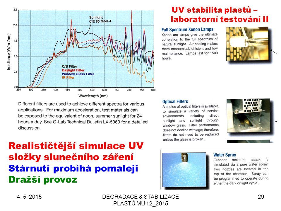 UV stabilita plastů – laboratorní testování II 4. 5. 2015DEGRADACE & STABILIZACE PLASTŮ MU 12_2015 29 Realističtější simulace UV složky slunečního zář