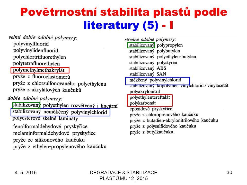 Povětrnostní stabilita plastů podle literatury (5) - I 4. 5. 2015DEGRADACE & STABILIZACE PLASTŮ MU 12_2015 30
