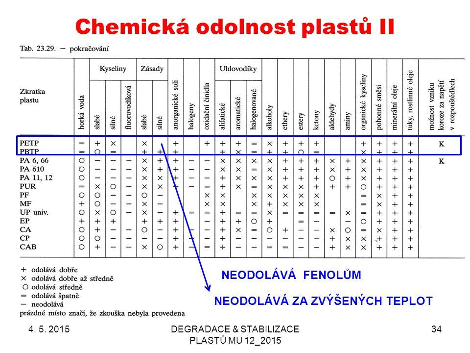 Chemická odolnost plastů II 4. 5. 2015DEGRADACE & STABILIZACE PLASTŮ MU 12_2015 34 NEODOLÁVÁ ZA ZVÝŠENÝCH TEPLOT NEODOLÁVÁ FENOLŮM