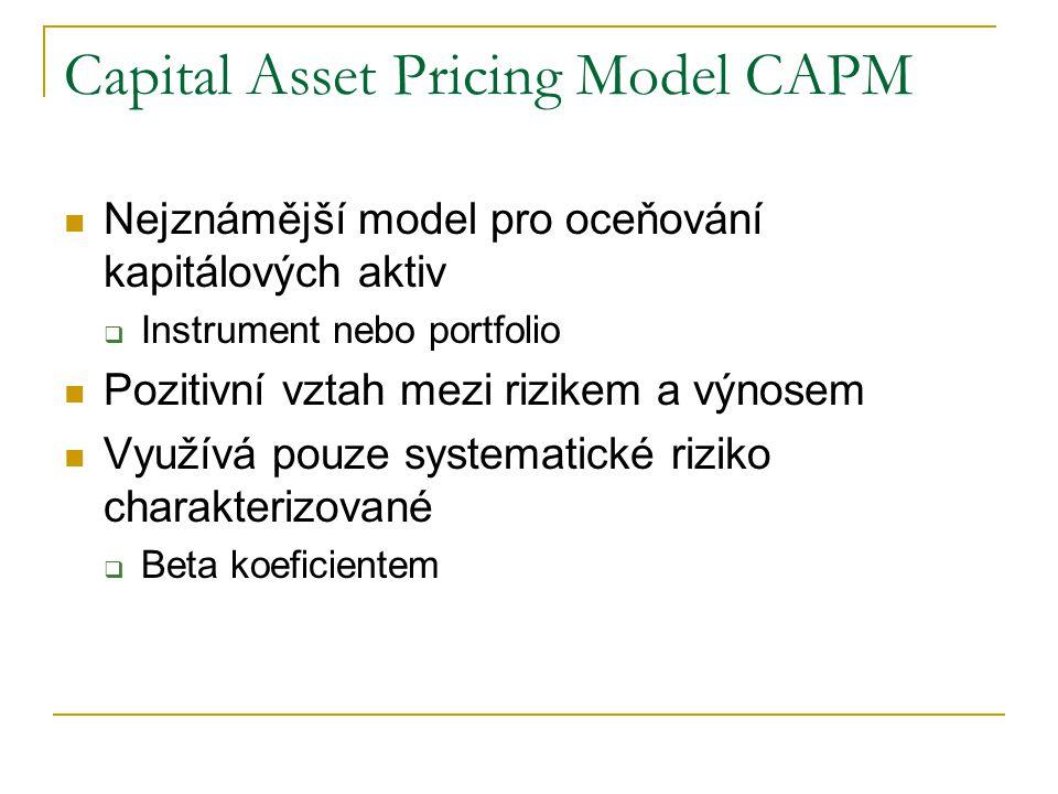 Capital Asset Pricing Model CAPM Nejznámější model pro oceňování kapitálových aktiv  Instrument nebo portfolio Pozitivní vztah mezi rizikem a výnosem