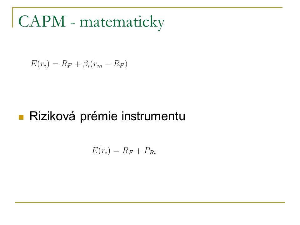 CAPM - matematicky Riziková prémie instrumentu