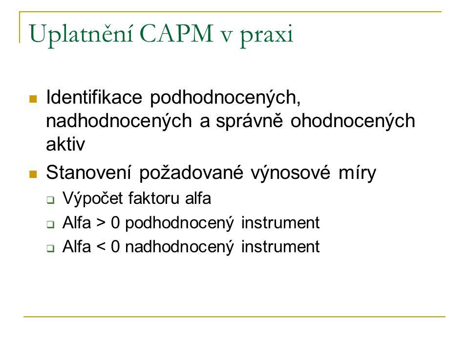 Uplatnění CAPM v praxi Identifikace podhodnocených, nadhodnocených a správně ohodnocených aktiv Stanovení požadované výnosové míry  Výpočet faktoru a