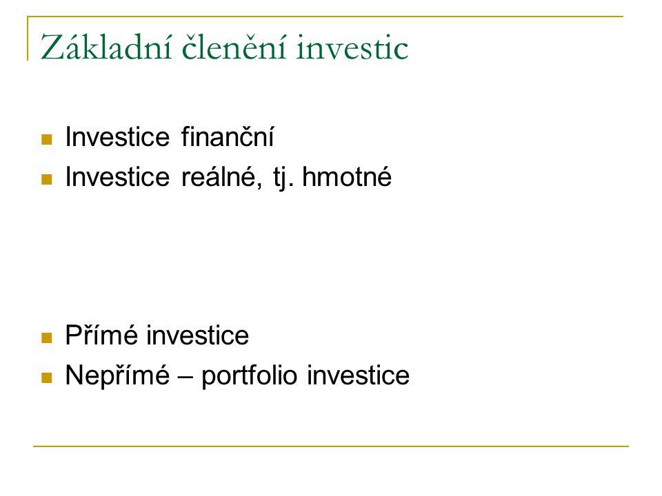 Základní členění investic Investice finanční Investice reálné, tj. hmotné Přímé investice Nepřímé – portfolio investice