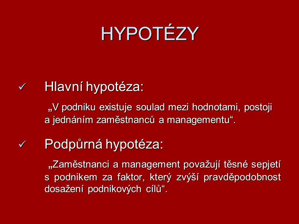 """HYPOTÉZY Hlavní hypotéza: Hlavní hypotéza: """" V podniku existuje soulad mezi hodnotami, postoji a jednáním zaměstnanců a managementu ."""