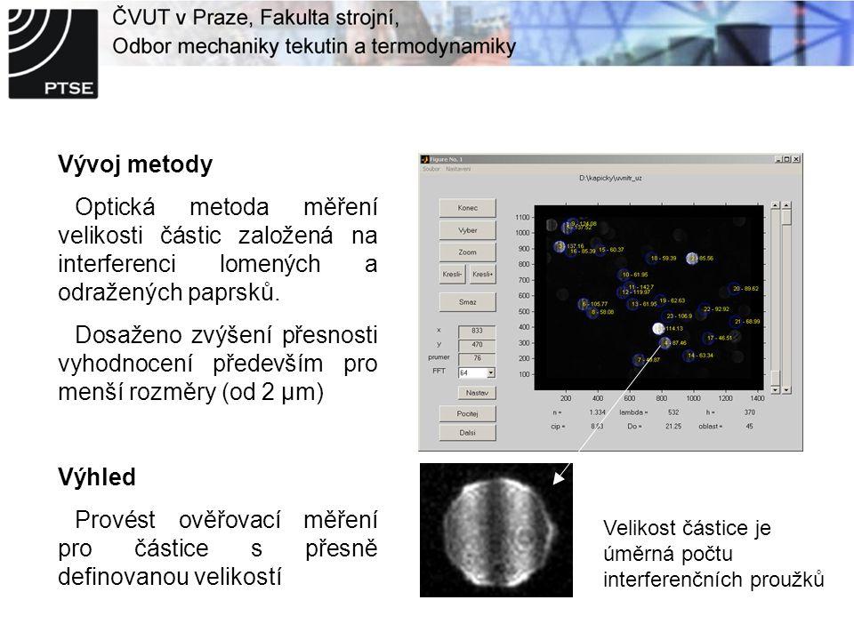 Vývoj metody Optická metoda měření velikosti částic založená na interferenci lomených a odražených paprsků.