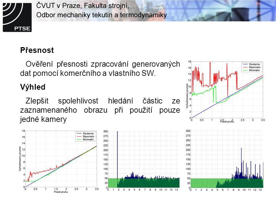 Přesnost Ověření přesnosti zpracování generovaných dat pomocí komerčního a vlastního SW.