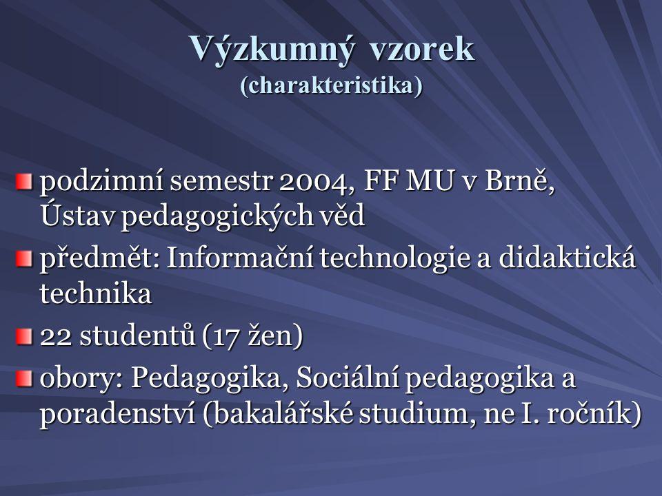 Výzkumný vzorek (charakteristika) podzimní semestr 2004, FF MU v Brně, Ústav pedagogických věd předmět: Informační technologie a didaktická technika 22 studentů (17 žen) obory: Pedagogika, Sociální pedagogika a poradenství (bakalářské studium, ne I.