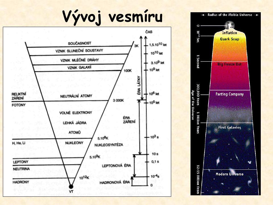 Formování galaxií shora dolůzdola nahoru Reliktní záření: pozůstatek velkého třesku - předpověděli žáci Gamowa - Ralph Alpher a Robert Herman (1948) - objevili Robert Wilson a Arno Penzias (1964- 1965) - teplota 2.7K, izotropní - rozpínáním se protáhla vlnová délka fotonů 1000x, původní teplota záření byla 3000K - poměr fotonů a baryonů 10 9 :1 v čase 10 -35 s po velkém třesku - přesnější měření - neizotropní charakter - náhodné fluktuace – vznik galaxií