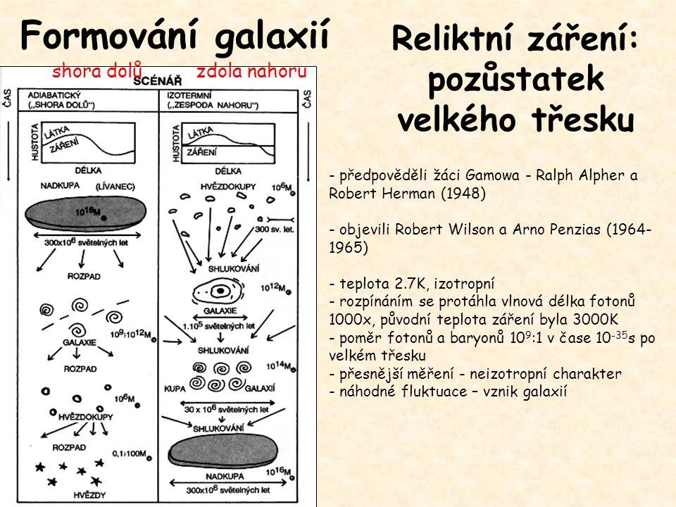 Formování galaxií shora dolůzdola nahoru Reliktní záření: pozůstatek velkého třesku - předpověděli žáci Gamowa - Ralph Alpher a Robert Herman (1948) -
