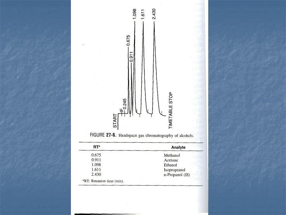 Stanovení etanolu Dechová zkouška– screeningový test Časté použití vzhledem k nebezpečnosti a protizákonnosti či limitaci požití alkoholu při řízení motorových vozidel a v zaměstnání Časté použití vzhledem k nebezpečnosti a protizákonnosti či limitaci požití alkoholu při řízení motorových vozidel a v zaměstnání Princip: Princip: IČ absorpční spektroskopie ( nejčastěji) IČ absorpční spektroskopie ( nejčastěji) Fotometrie - etanol se při oxidačně – redukční reakci Fotometrie - etanol se při oxidačně – redukční reakci s bichromanem v prostředí kyseliny s bichromanem v prostředí kyseliny sírové oxiduje na kyselinu octovou sírové oxiduje na kyselinu octovou Elektrochemická oxidace Elektrochemická oxidace Mezi alkoholem v krvi a v dechu je ustavena rovnováha přibližně 2100:1 (krev : dech) Mezi alkoholem v krvi a v dechu je ustavena rovnováha přibližně 2100:1 (krev : dech)