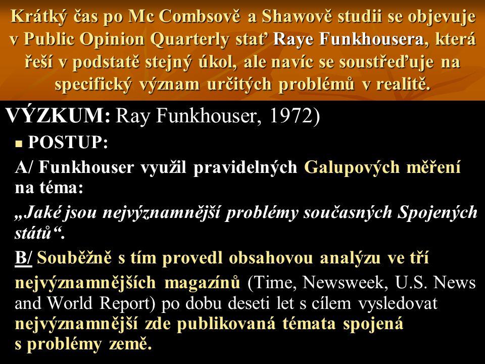 Krátký čas po Mc Combsově a Shawově studii se objevuje v Public Opinion Quarterly stať Raye Funkhousera, která řeší v podstatě stejný úkol, ale navíc