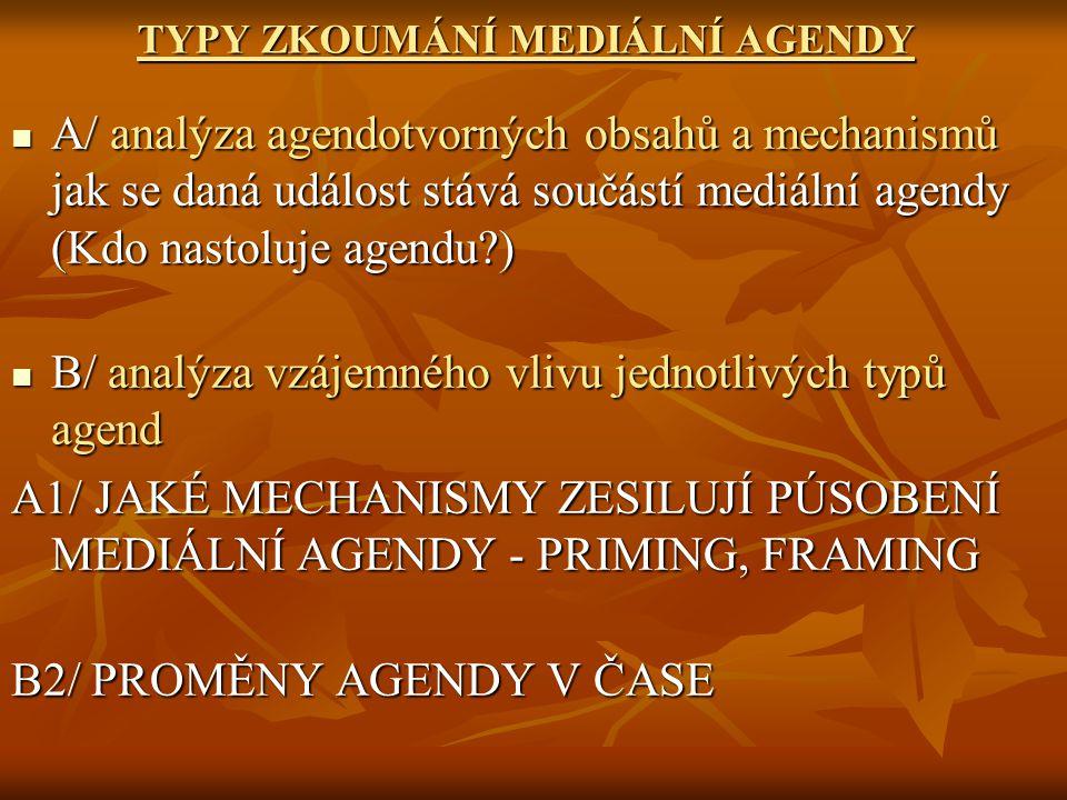TYPY ZKOUMÁNÍ MEDIÁLNÍ AGENDY A/ analýza agendotvorných obsahů a mechanismů jak se daná událost stává součástí mediální agendy (Kdo nastoluje agendu ) A/ analýza agendotvorných obsahů a mechanismů jak se daná událost stává součástí mediální agendy (Kdo nastoluje agendu ) B/ analýza vzájemného vlivu jednotlivých typů agend B/ analýza vzájemného vlivu jednotlivých typů agend A1/ JAKÉ MECHANISMY ZESILUJÍ PÚSOBENÍ MEDIÁLNÍ AGENDY - PRIMING, FRAMING B2/ PROMĚNY AGENDY V ČASE
