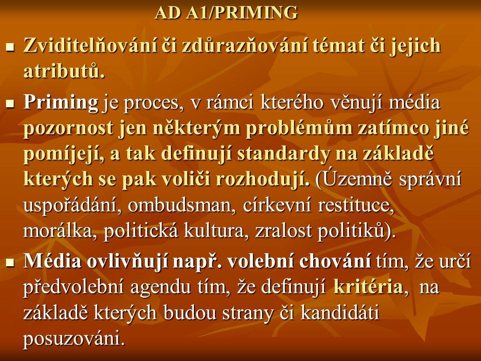 AD A1/PRIMING Zviditelňování či zdůrazňování témat či jejich atributů.