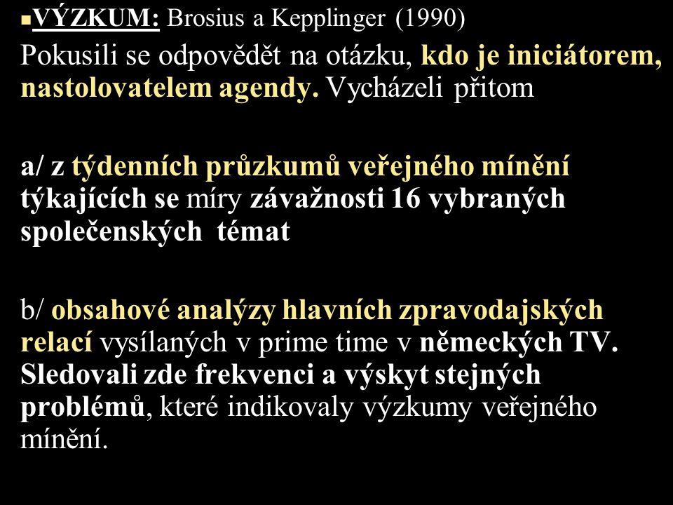 VÝZKUM: Brosius a Kepplinger (1990) Pokusili se odpovědět na otázku, kdo je iniciátorem, nastolovatelem agendy. Vycházeli přitom a/ z týdenních průzku