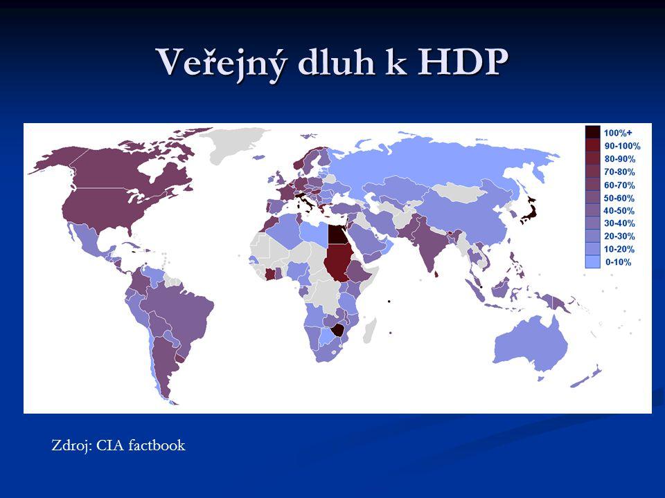 Veřejný dluh k HDP Zdroj: CIA factbook