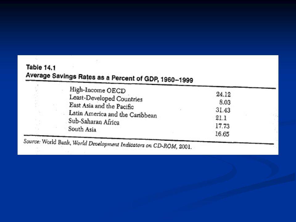 Kapitálové toky do RZ K čemu je finanční globalizace dobrá.