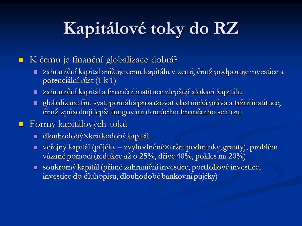 Kapitálové toky do RZ 50.– 60. léta 50. – 60.