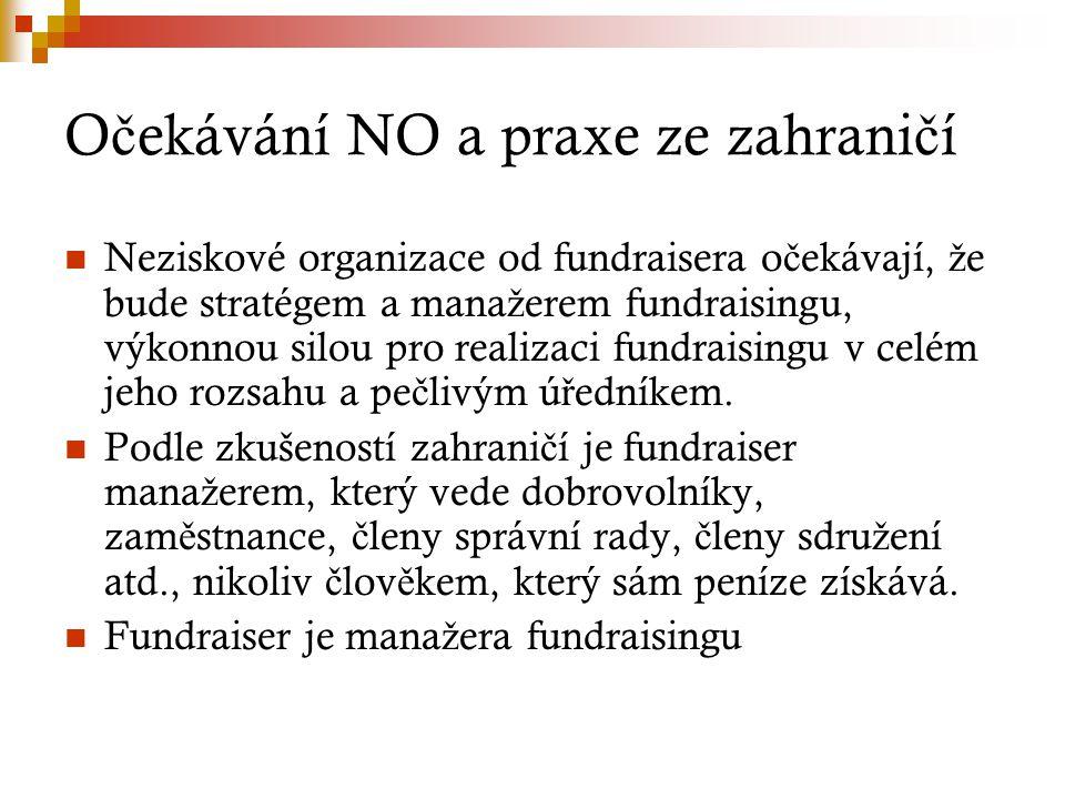Plánování fundraisingu: 5.vybrat pro danou situaci nejvhodn ě jší fundraisingové metody, 6.
