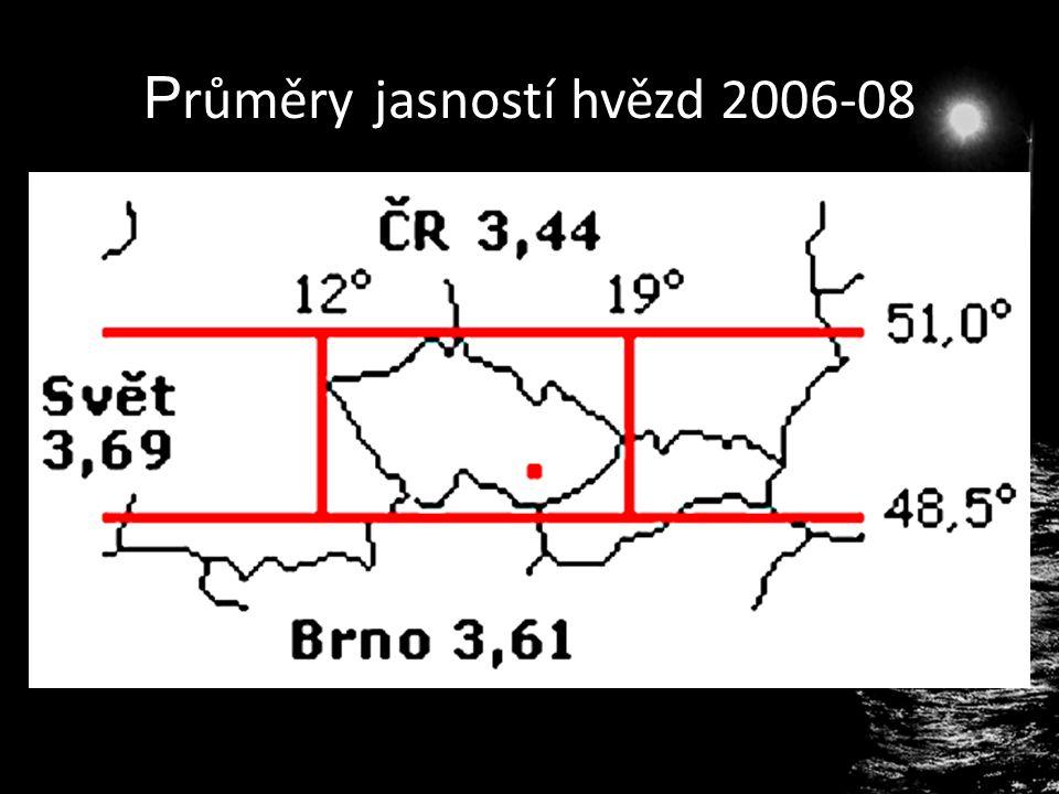 P růměry jasností hvězd 2006-08