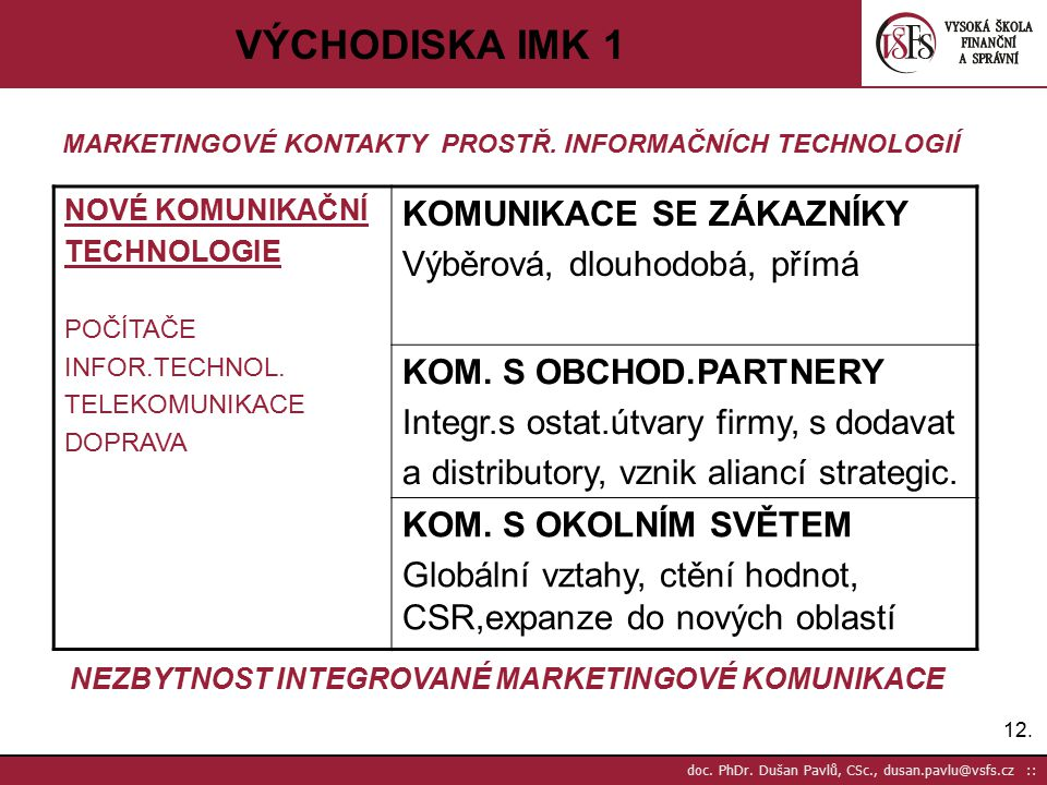 12. doc. PhDr. Dušan Pavlů, CSc., dusan.pavlu@vsfs.cz :: VÝCHODISKA IMK 1 NOVÉ KOMUNIKAČNÍ TECHNOLOGIE POČÍTAČE INFOR.TECHNOL. TELEKOMUNIKACE DOPRAVA