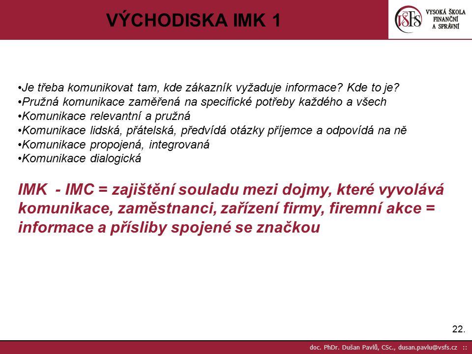 22. doc. PhDr. Dušan Pavlů, CSc., dusan.pavlu@vsfs.cz :: VÝCHODISKA IMK 1 Je třeba komunikovat tam, kde zákazník vyžaduje informace? Kde to je? Pružná