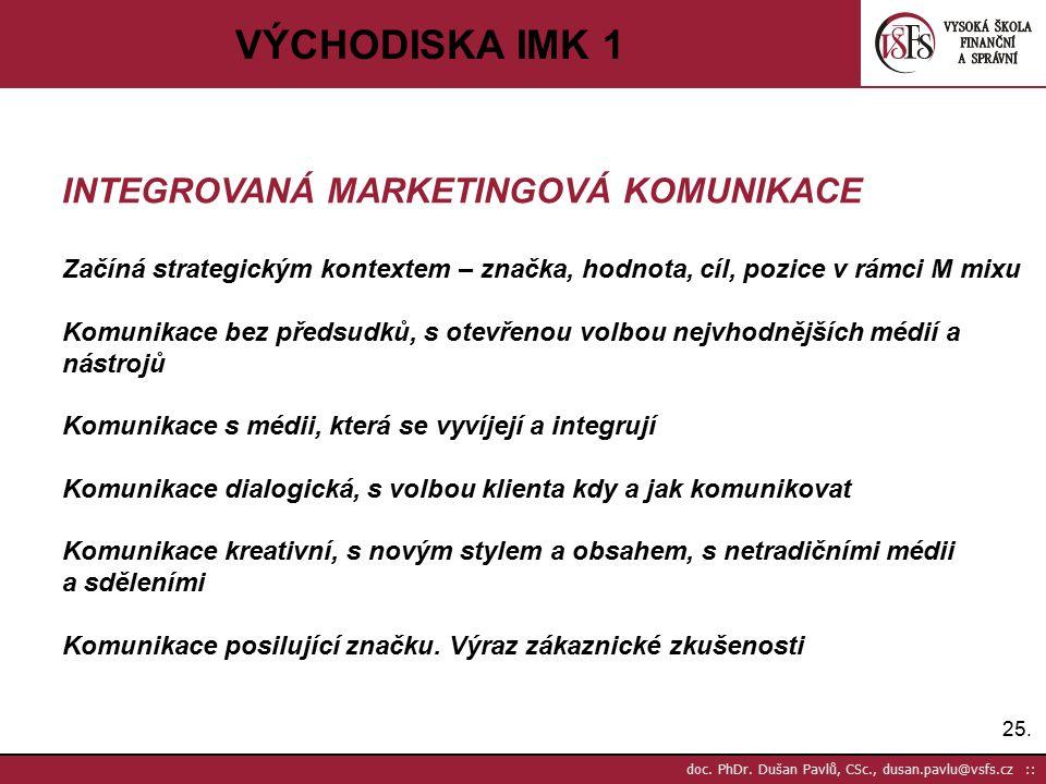 25. doc. PhDr. Dušan Pavlů, CSc., dusan.pavlu@vsfs.cz :: VÝCHODISKA IMK 1 INTEGROVANÁ MARKETINGOVÁ KOMUNIKACE Začíná strategickým kontextem – značka,