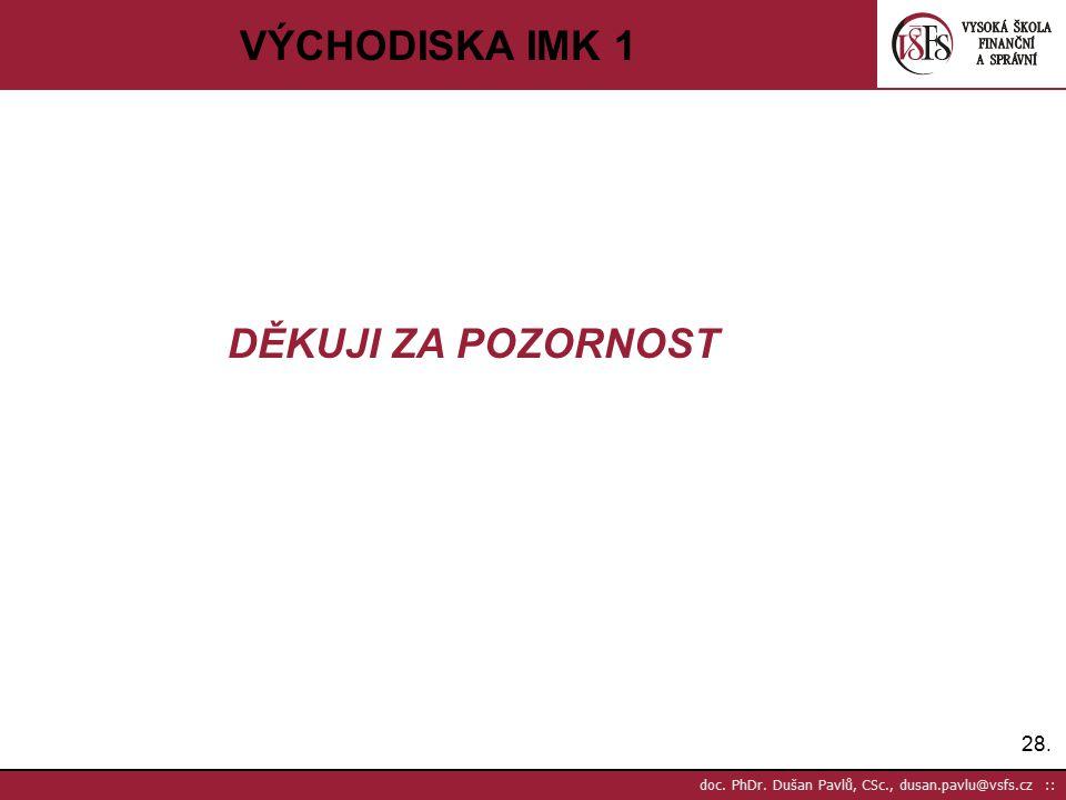 28. doc. PhDr. Dušan Pavlů, CSc., dusan.pavlu@vsfs.cz :: VÝCHODISKA IMK 1 DĚKUJI ZA POZORNOST