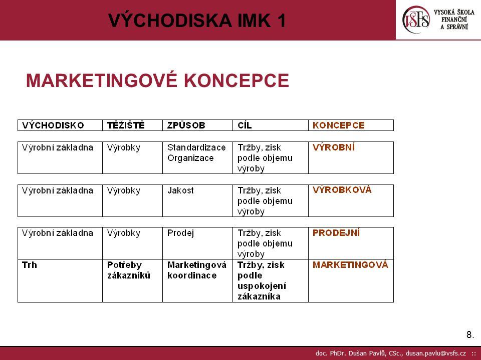8.8. doc. PhDr. Dušan Pavlů, CSc., dusan.pavlu@vsfs.cz :: VÝCHODISKA IMK 1 MARKETINGOVÉ KONCEPCE