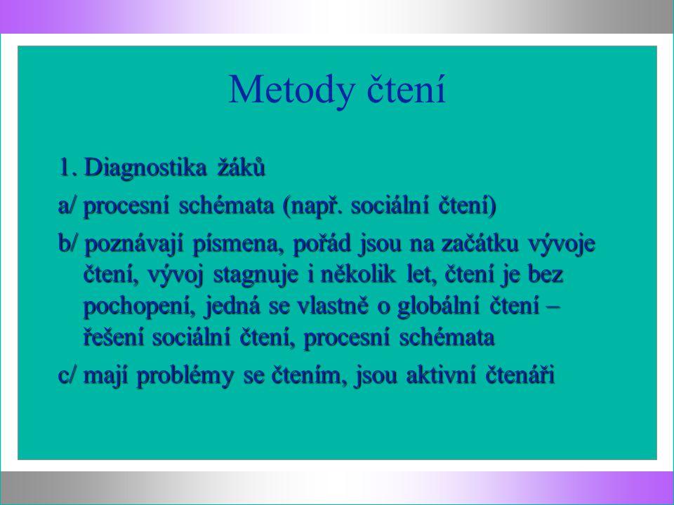Metody čtení 1.Diagnostika žáků a/ procesní schémata (např.