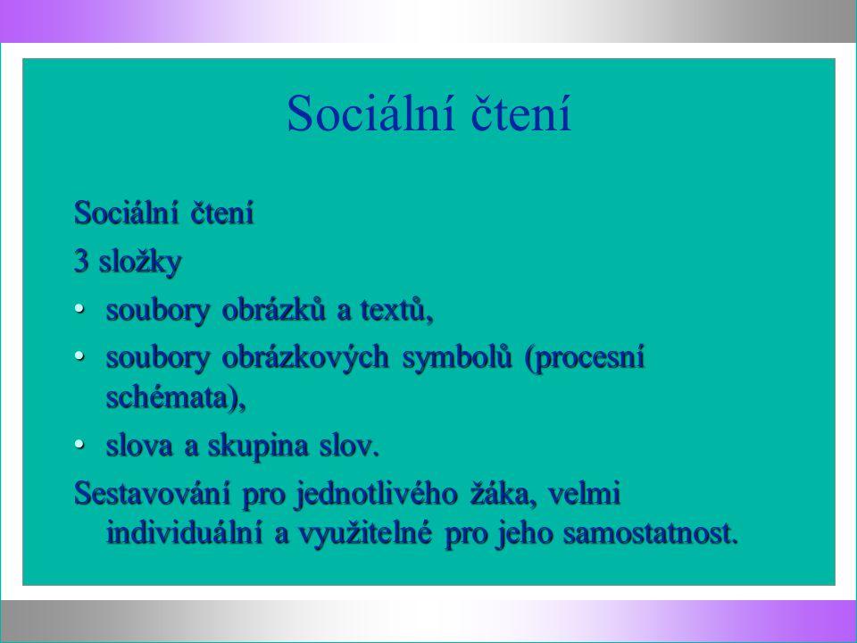 Sociální čtení 3 složky soubory obrázků a textů,soubory obrázků a textů, soubory obrázkových symbolů (procesní schémata),soubory obrázkových symbolů (procesní schémata), slova a skupina slov.slova a skupina slov.