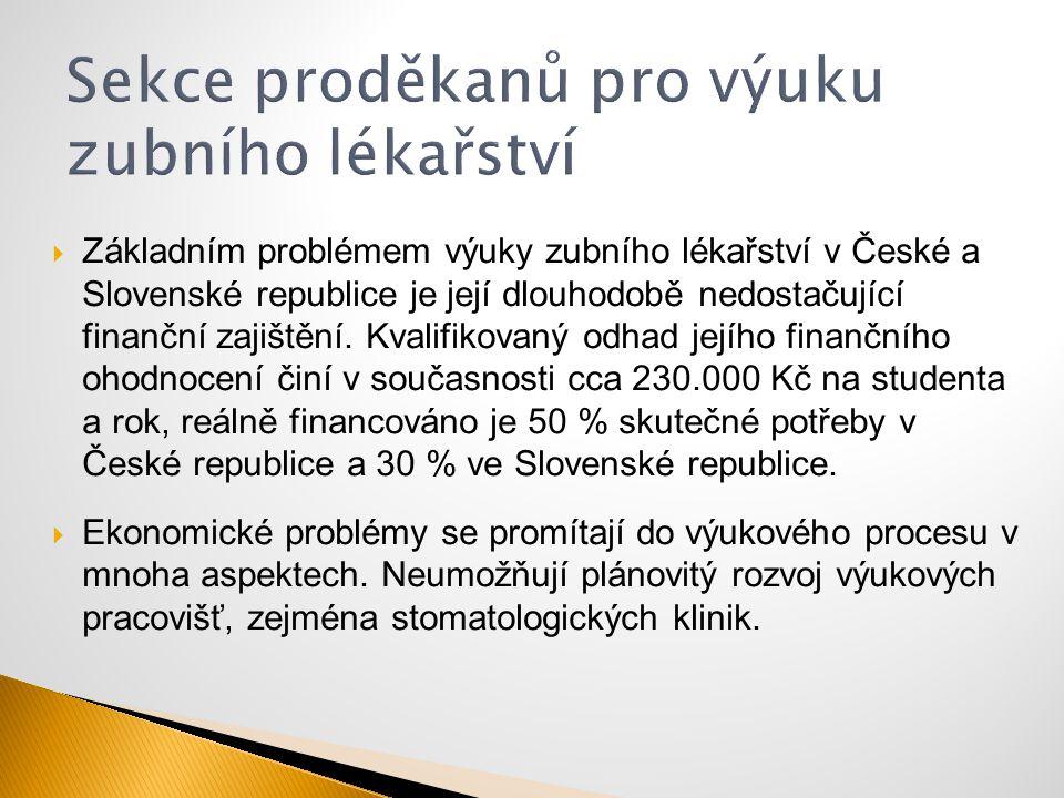  Základním problémem výuky zubního lékařství v České a Slovenské republice je její dlouhodobě nedostačující finanční zajištění. Kvalifikovaný odhad j