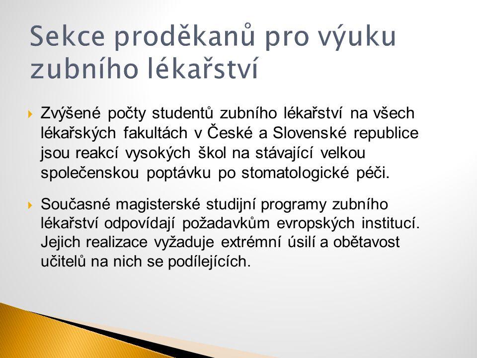  Zvýšené počty studentů zubního lékařství na všech lékařských fakultách v České a Slovenské republice jsou reakcí vysokých škol na stávající velkou s