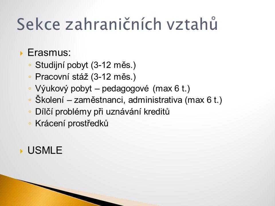  Erasmus: ◦ Studijní pobyt (3-12 měs.) ◦ Pracovní stáž (3-12 měs.) ◦ Výukový pobyt – pedagogové (max 6 t.) ◦ Školení – zaměstnanci, administrativa (m