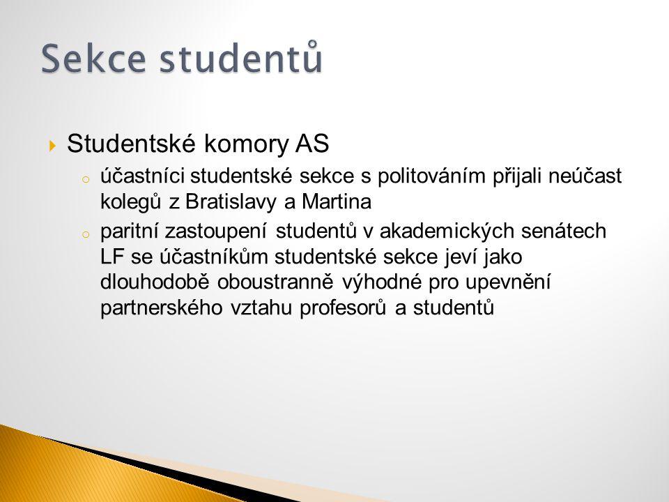  Studentské komory AS o účastníci studentské sekce s politováním přijali neúčast kolegů z Bratislavy a Martina o paritní zastoupení studentů v akadem