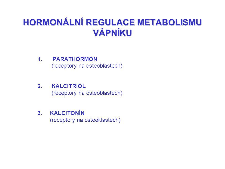 HORMONÁLNÍ REGULACE METABOLISMU VÁPNÍKU 1.PARATHORMON (receptory na osteoblastech) 2. KALCITRIOL (receptory na osteoblastech) 3. KALCITONÍN (receptory