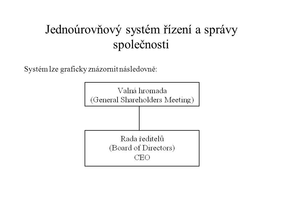 Jednoúrovňový systém řízení a správy společnosti Systém lze graficky znázornit následovně: