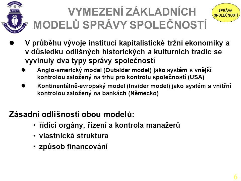 VYMEZENÍ ZÁKLADNÍCH MODELŮ SPRÁVY SPOLEČNOSTÍ V průběhu vývoje institucí kapitalistické tržní ekonomiky a v důsledku odlišných historických a kulturních tradic se vyvinuly dva typy správy společností Anglo-americký model (Outsider model) jako systém s vnější kontrolou založený na trhu pro kontrolu společností (USA) Kontinentálně-evropský model (Insider model) jako systém s vnitřní kontrolou založený na bankách (Německo) Zásadní odlišnosti obou modelů: řídící orgány, řízení a kontrola manažerů vlastnická struktura způsob financování SPRÁVA SPOLEČNOSTÍ 6